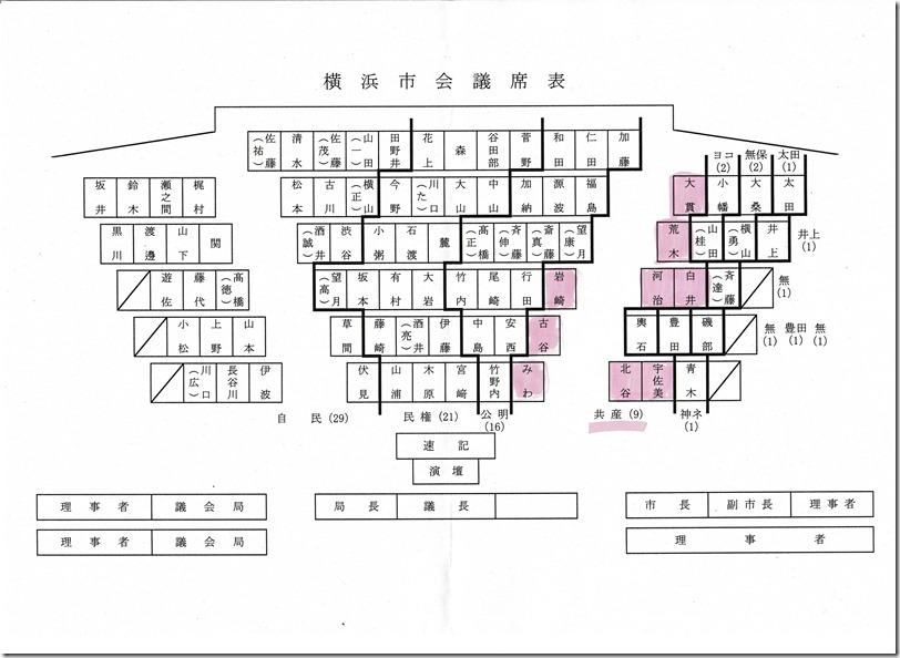 市議会座席 001