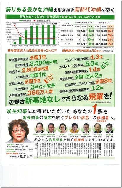 沖縄3 KMBT_22318092111540
